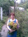Профиль Зоя_Николаевна