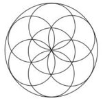 Профиль spheroid